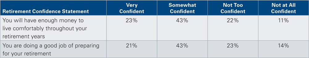 Boost Your Retirement Confidence Level